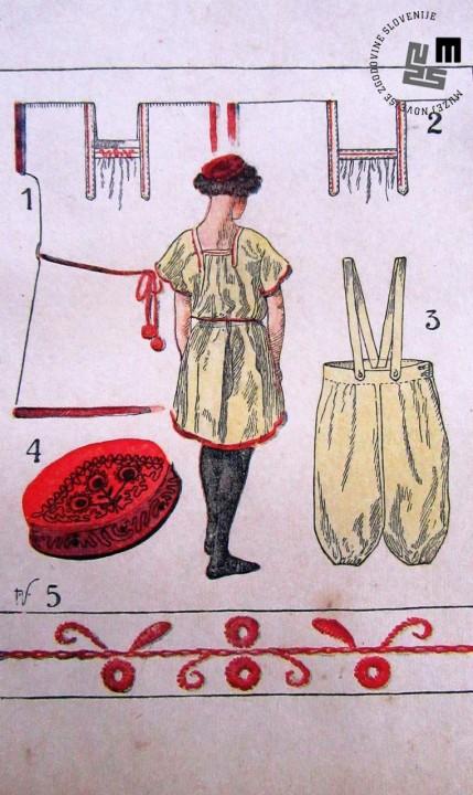 Propagandna razglednica kroja telovadnega sokolskega oblačila za žensko deco z detajli. Avtor: Ivan Vavpotič.